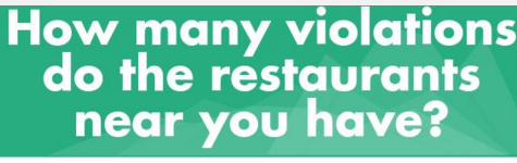 How Many Violations do the Restaurants Near you have?
