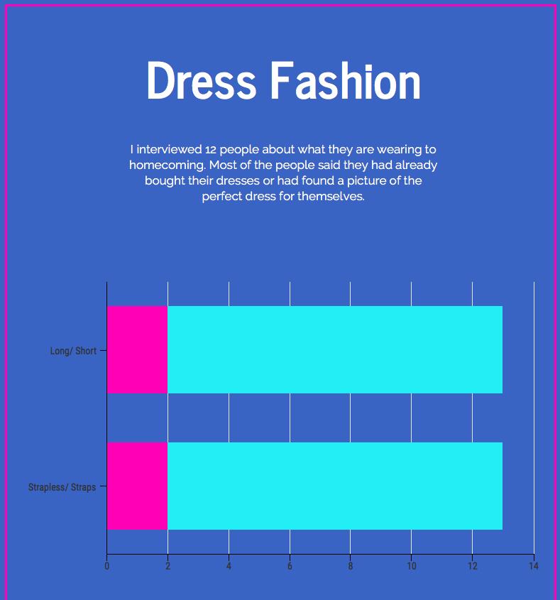 Homecoming Dress Fashion