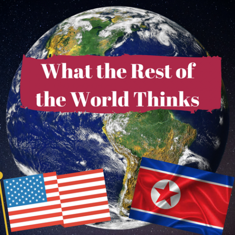 What the Rest of the World Thinks