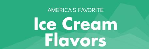 America's Favorite Ice Cream Flavors