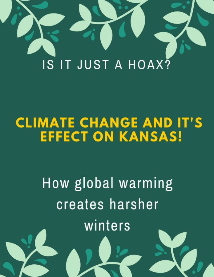 Climate Change and Its Effect on Kansas