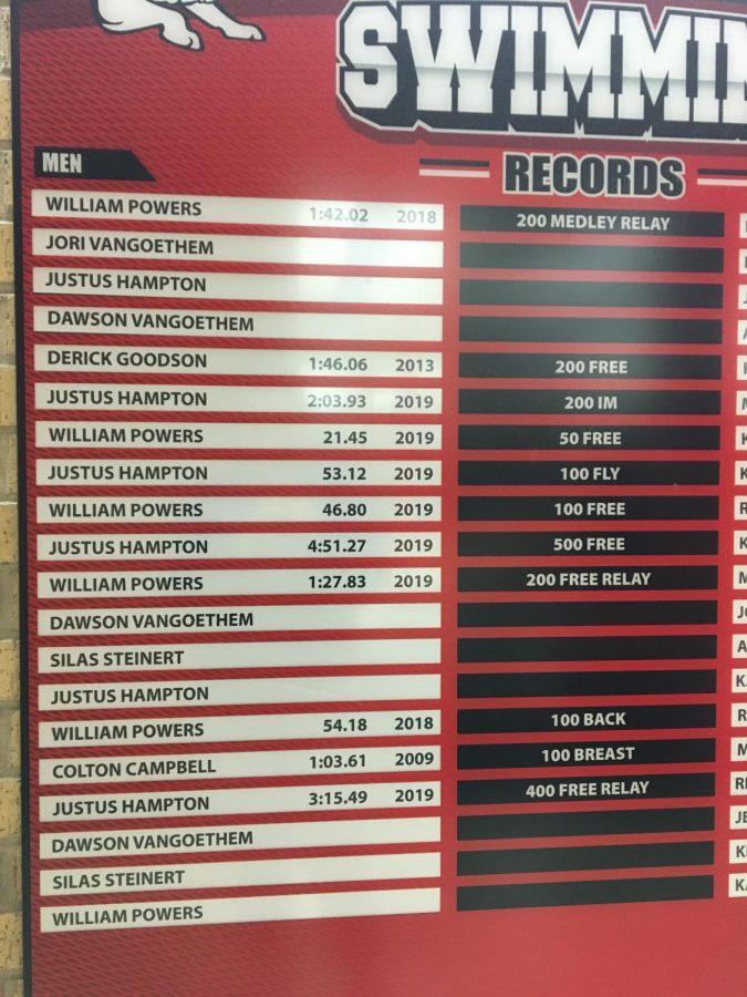Records+for+Swim