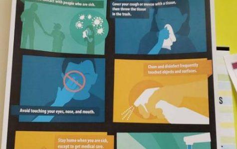 Tips to prevent the spread of coronavirus